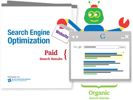 The Guide to Search Engine Optimization